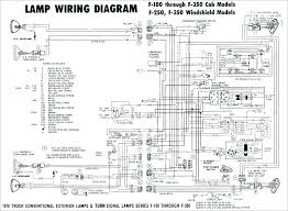 99 peterbilt 379 wiring diagram shopnext co wiring diagram electrical circuit 99 peterbilt 379 of digestive system cockroach