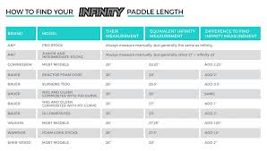Paddle Length Custom Hockey Goalie Sticks From Infinity