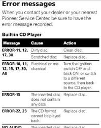 wiring diagram for pioneer deh xbt the wiring diagram pioneer deh p3500 wiring diagram schematics and wiring diagrams wiring diagram