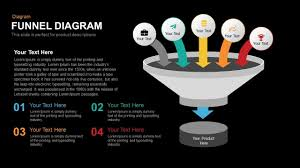 Powerpoint Funnel Chart Template Funnel Diagram Powerpoint Template And Keynote Slide