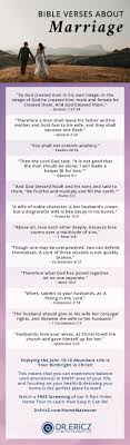 Bible Verses About Marriage For A Strong And Vibrant Relationship