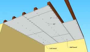 installing sheetrock on ceiling installing installing drywall tips installing drywall around shower enclosure installing installing sheetrock