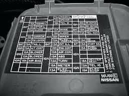 1999 nissan frontier fuse diagram radio wiring box alternator full size of 1999 nissan frontier alternator wiring diagram fuse box pathfinder panel trusted schematic diagrams