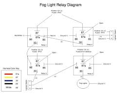 97 dodge ram tail light wiring diagram images instrument cluster diagram auxiliary reverse light wiring trailer