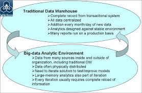 big data the definition of enterprise big data wikibon figure