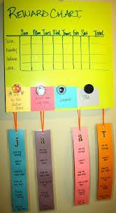 22 Actual Behavior Chore Chart Ideas