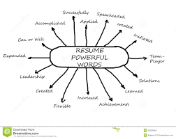 Power Words For Resume Good Words For A Resume Resume For Study 47