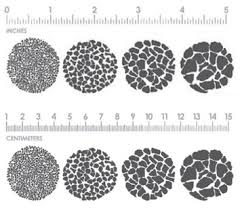 Chip Size Chart
