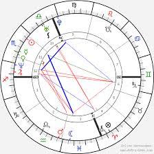 Winona Ryder Birth Chart Horoscope Date Of Birth Astro