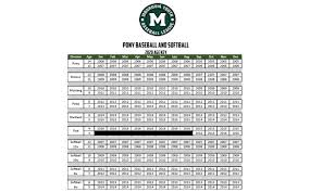 Pony Baseball League Age Chart Home