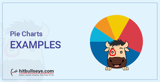 Pie Chart Problems And Solutions Hitbullseye