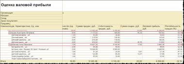 """Учет личных продаж по продавцам в С Розница Курсы по С Отчет """"Оценка валовой прибыли"""""""