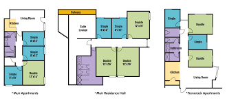 Plan Virtual Room Designer Kitchen Designs Ideas Free Online Simple Design  Inspiring Layout Tool Planning Interior ...