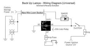 rigid industries wiring diagram rigid image wiring rigid wiring diagram rigid automotive wiring diagrams on rigid industries wiring diagram 4x4 led light bar