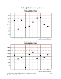 Levey Jennings Chart In Excel Blank Levey Jennings Chart Fill Online Printable