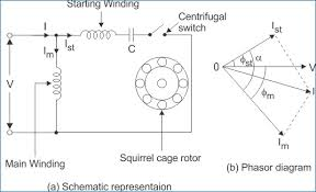 capacitor start capacitor run motor wiring diagram sample wiring capacitor start motor wiring diagram pdf capacitor start capacitor run motor wiring diagram why is a capacitor used in a fan