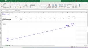 Html5 canvas line tutorial : How To Add Dotted Lines To Line Graphs In Microsoft Excel Depict Data Studio