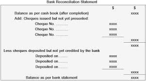 Bank Reconcilation Bank Reconciliation Statement Explanation Format And