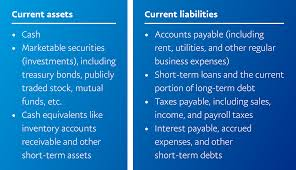 Working Capital Chart A Simple Breakdown To The Working Capital Formula Paypal