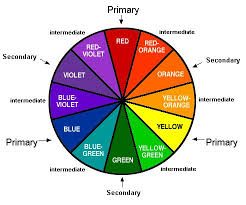 Use this color wheel to help create your own color schemes. For more color  help visit the posts below.