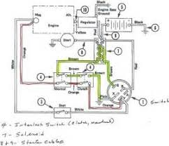electric lawn mower wiring diagram images diagram besides wiring a c electric lawn mower wiring diagram m e s c