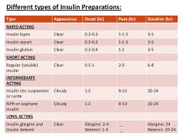 Insulin Preparations Chart Insulin And Its Mechanism Of Action