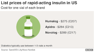 Insulin Chart 2018 The Human Cost Of Insulin In America Bbc News