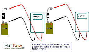 how to test the major components in a microwave oven fixitnow testing the hv diode in a microwave oven