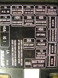 1997 honda fuse box diagram honda prelude fuse box honda wiring 1997 honda civic fuse box location 1997 honda fuse box diagram honda prelude fuse box honda wiring for 1994 honda civic fuse