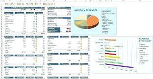Sample Household Budget Spreadsheet Luxury Monthly Expenses