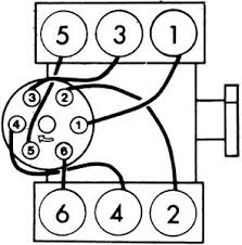 chevy 4 3 vortec wiring diagram chevy printable wiring firing order distributor cap diagram for 4 3 vortec firing source