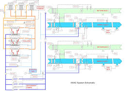air conditioning system diagram. schematic diagram air conditioning system autobonchescom hvac for large buildings buckeyebride i