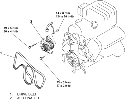 repair guides charging system alternator autozone com alternator and related components