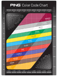 Ping Color Chart Code Lanark Golf Professional Shop The Ping Partnership And