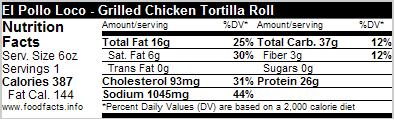 El Pollo Loco Nutrition Chart Fast Food News El Pollo Loco Grilled Chicken Tortilla Roll