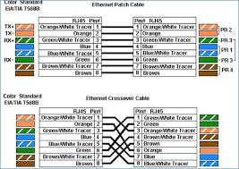 ethernet cable wiring diagram t568b color chart 47 best cat5 ethernet cable wiring diagram t568b color chart 11 doc rj45 wiring diagram cat6 of ethernet cable