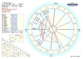 Donald Trump Natal Chart See Donald Trumps Official Birth Certificate And Chart