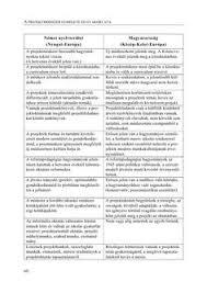 compare contrast essay outline example your essay projektmunka digitatildeiexcllis tankatildeparanyvtatildeiexclr