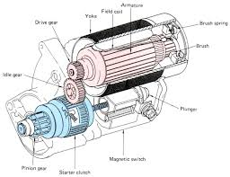 automobile ac wiring diagram on automobile images free download Car Aircon Wiring Diagram automobile ac wiring diagram on motor starter diagram atv wiring diagrams alternator wiring diagram car air conditioning wiring diagram