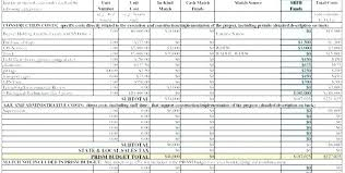 Project Estimate Template Excel Construction Project Cost Estimate Template It Estimation E