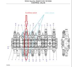 kubota excavator hydraulic diagrams diagram moreover skid steer excavator wiring diagram further takeuchi skid steer wiring diagrams