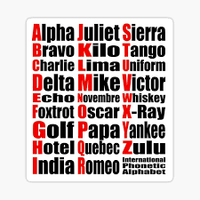 Learn about phonetics and the study of sound in human language. Phonetic Alphabet Stickers Redbubble