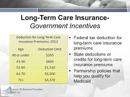 20 long term care insurance government incentives federal tax deduction
