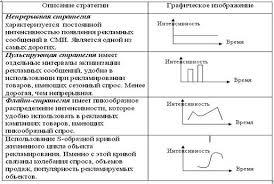 Дипломная работа Характеристика предприятия ООО Арена