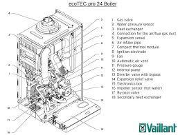 wiring diagram for vaillant ecotec plus diagram vaillant ecotec plus 831 wiring diagram at Vaillant Ecotec Plus Wiring Diagram