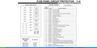 2002 ford excursion fuse box diagram autobonches com 2008 ford f250 super duty fuse panel diagram Ford F250 Super Duty Fuse Box Diagram #44