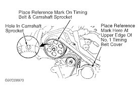 diagram of timing belt marks and installation thumb