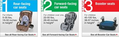 Child Car Seat Weight Chart Child Car Seat Guidelines Ais Insurance Blog