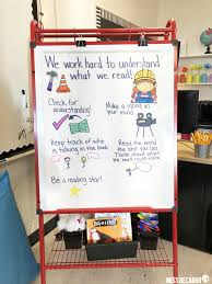 Hanging Chart Stand Anchor Chart Display Ideas Anchor Chart Display Anchor