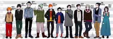 Haikyuu Height Chart Height Difference Zerochan Anime Image Board